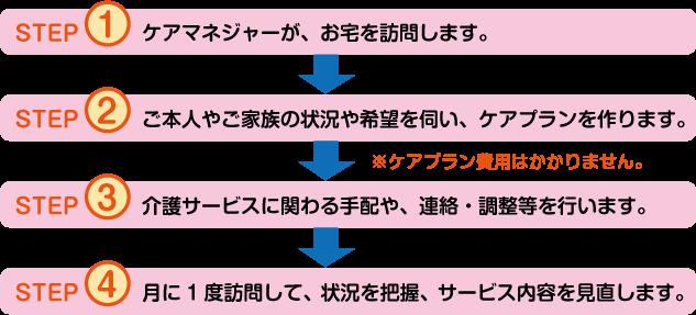 kyotakufigure01
